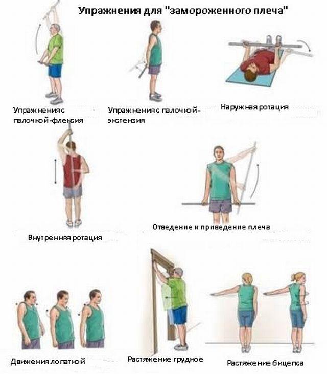Разработка плеча