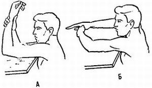 упражнения для руки