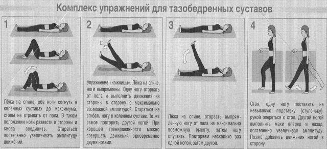 Тазобедренный сустав упражнения