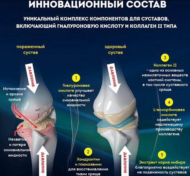 Инновационный состав БАДа Флексиново