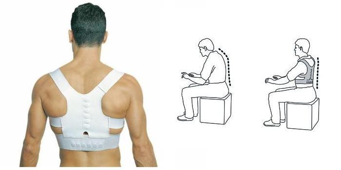 корсет для спины от сутулости
