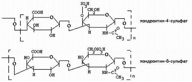 хондроитин-4-сульфат