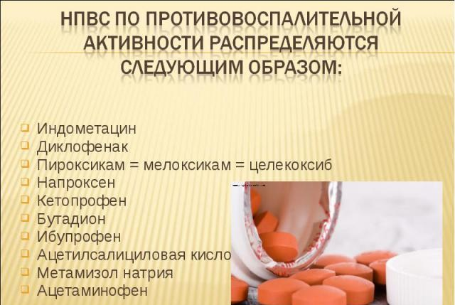 Подагрический артрит симптомы и гипертензия