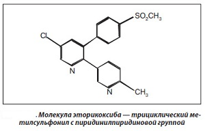 Молекула эторикоксиба