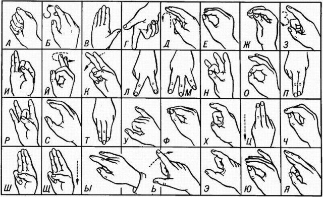Рисование пальцами букв