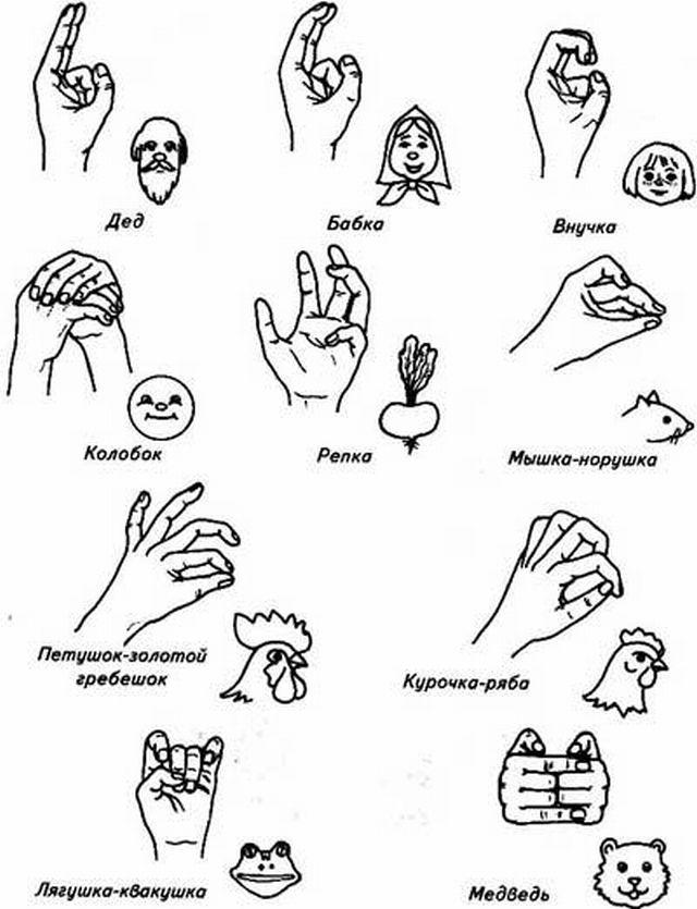 Комплекс для укрепления рук