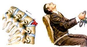Как происходит травма