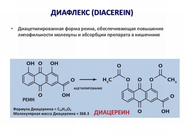 Формула диацереина