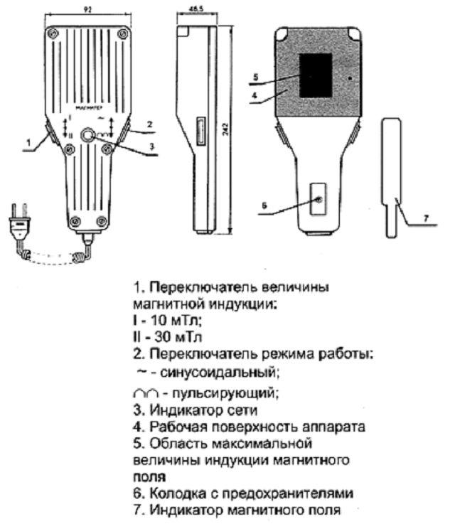 Схема и структура Магнитера АМТ 02