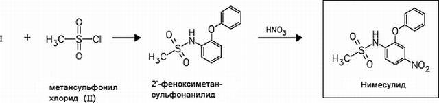 Формула Нимесулида