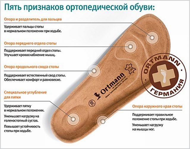 Признаки ортопедической обуви