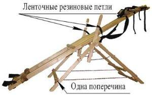 устройство тренажера Яловицына