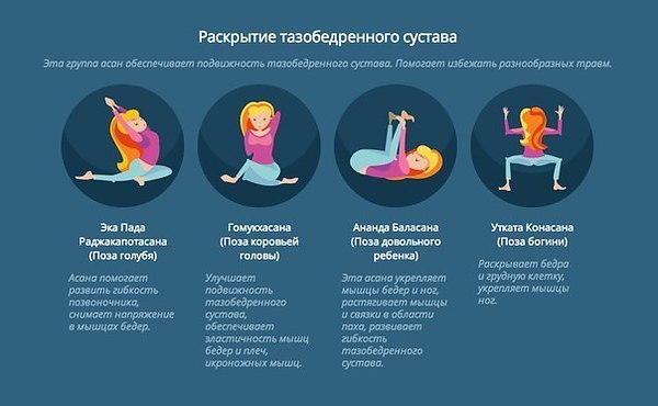 йога для раскрытия таза