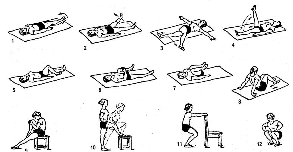 разработка коленного сустава
