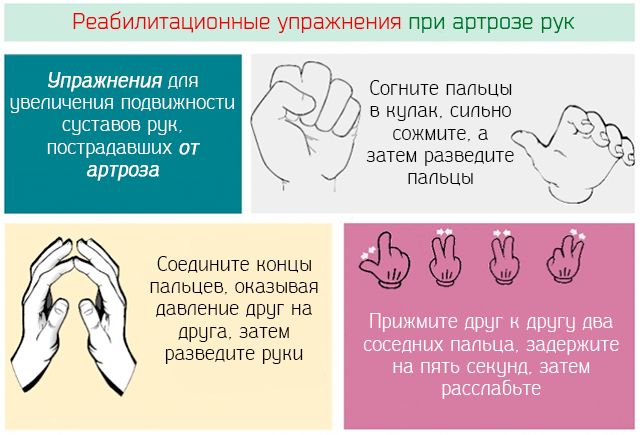 гимнастика при артрите рук