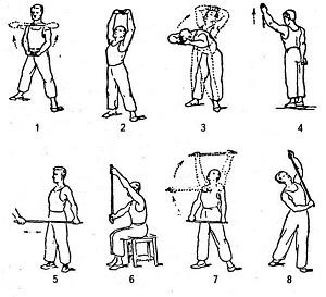 разработка плечевого сустава