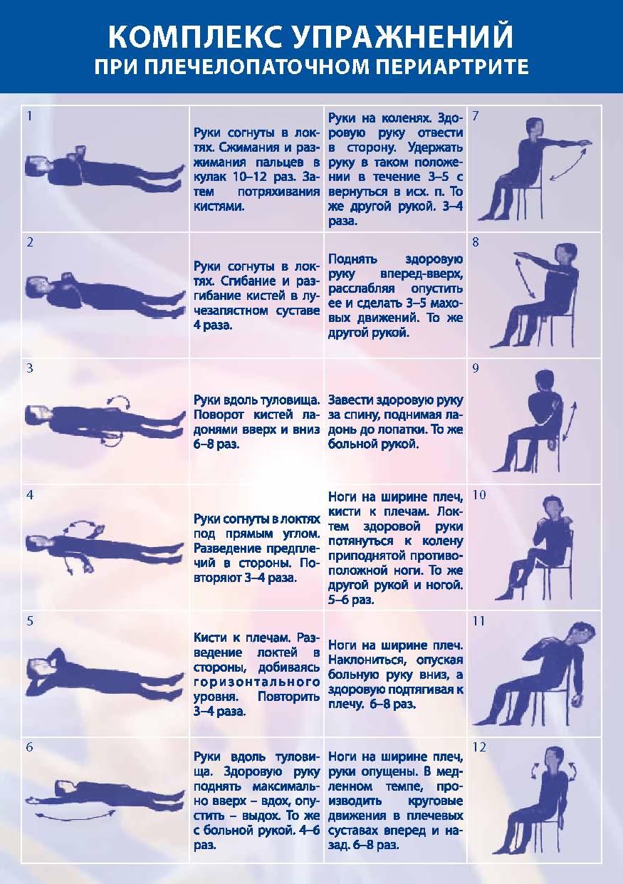 упражнения для плеча